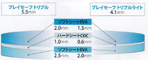 3層構造(3in)の仕組み